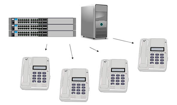 How Traditional Phone Systems Work