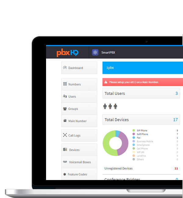 Unlimited Hosted PBX Interface